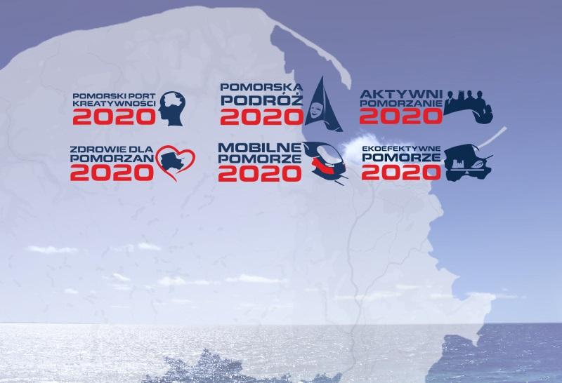Roczne Plany Realizacji RPS na rok 2019